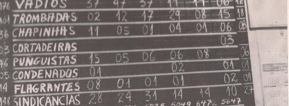 """Lousa (chamada pelos policiais como """"pedra"""") utilizada na Delegacia de Vadiagem da DIG do DEIC (Venus), escrita com giz para avaliar a produção de cada equipe, usuada até a década de 80."""