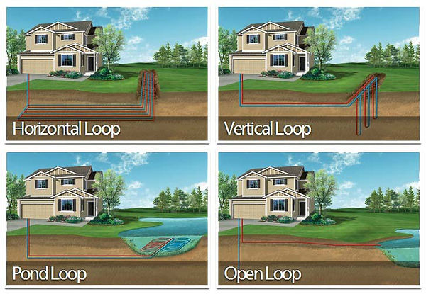 Geothermal Systems