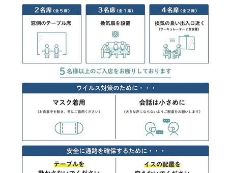 「新型コロナウイルス」対策