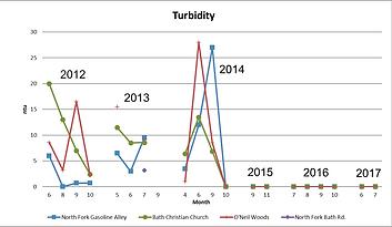 Tubidity 2017.png