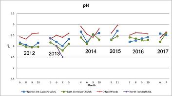 pH 2017.png