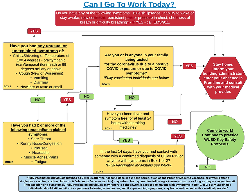 Can I Go To Work Today_ (2).png