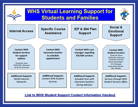 WHS Virtual Learning Supports.png