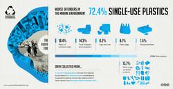 SC-infographic-single-use-plastic-WEB