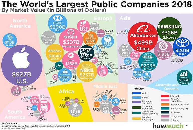 largest companies.jpeg