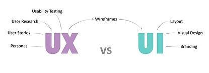 UX UI.jpg