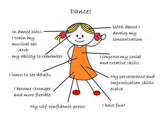 Fall Dance Classes Start Monday