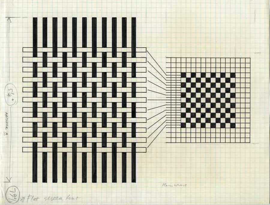 Anni Albers Weaving