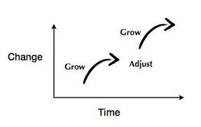 Taglines: Just Words or Strategic Asset?