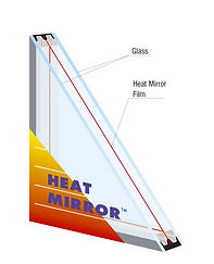Heat-Mirror Renovationsglas