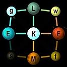 LI_Elemente.png