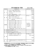 JTSU共済給付一覧表