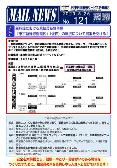 121号 新幹線における乗務員基地再編「東京新幹線運輸区」(仮称)の概況について