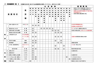 乗務員共済裏面.png