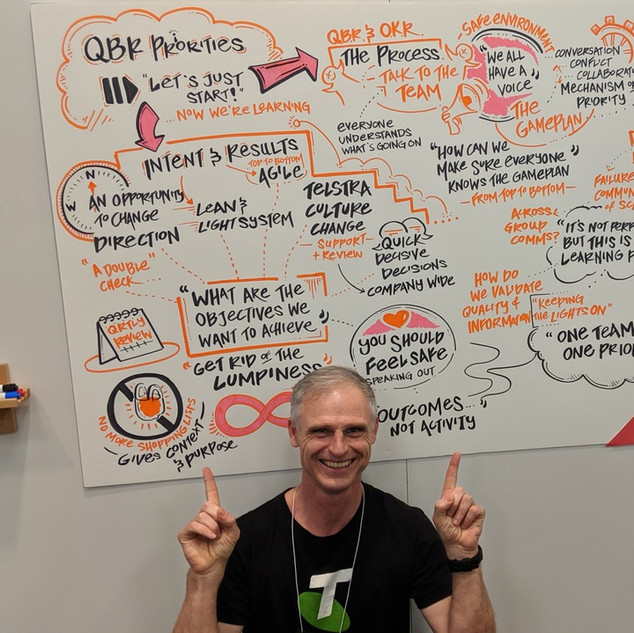 Live scribe of a talk/workshop I facilitated on OKRs and Planning