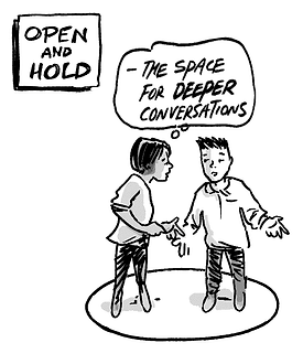 Open-and-Hold.png