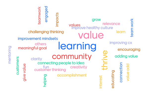 meaning at work, word cloud