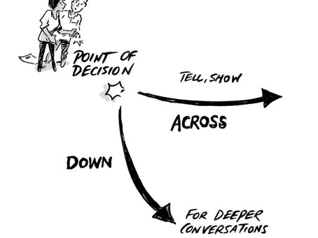 The agile expert vrs the agile coach; why we need both