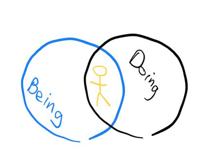 BEING vrs. DOING agile; a false argument