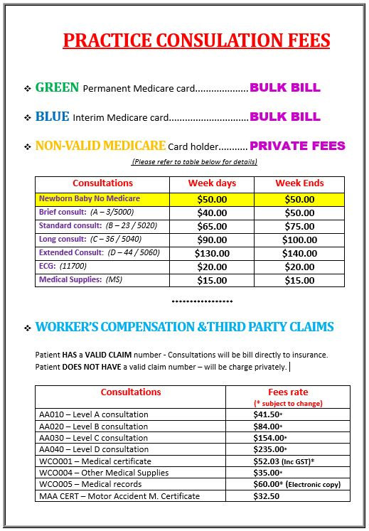 Practice Fees list updated 2021 Bankstow