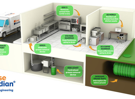Grease Trap meets LEED/Living Building Challenge