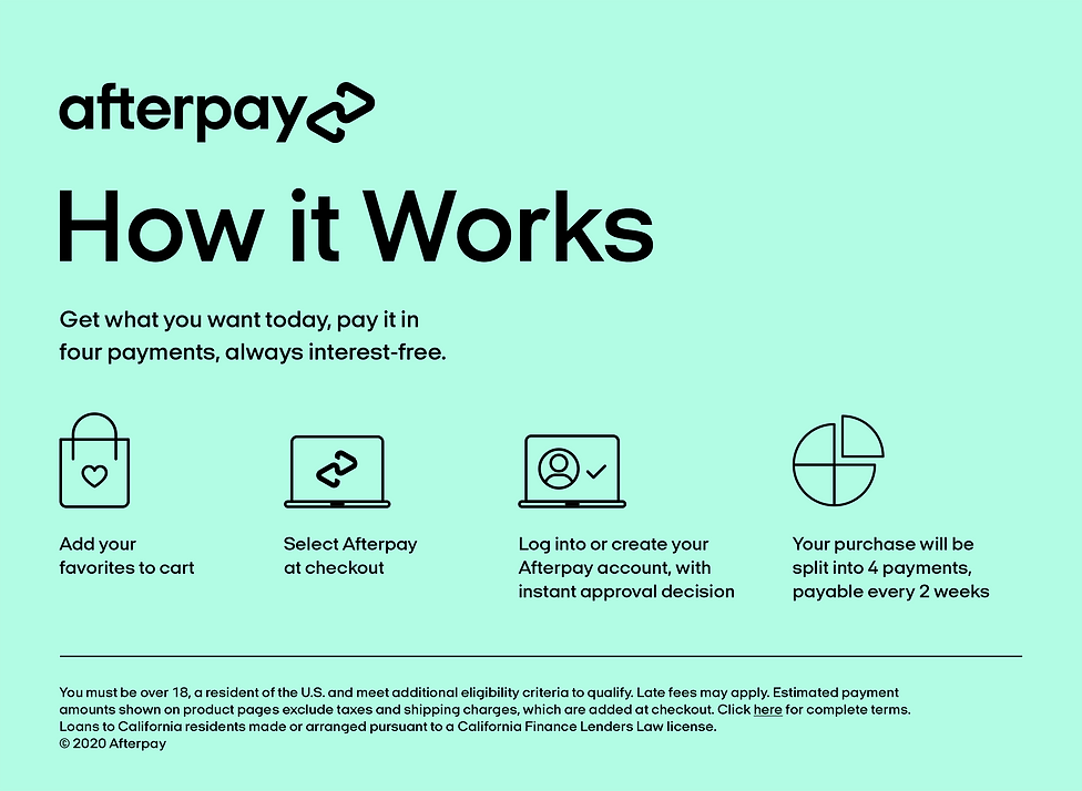 Afterpay_US_HowitWorks_Desktop_Mint@2x.p