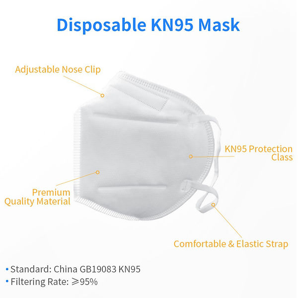 主图-100pcs-KN95-Mask-Quality-as-N95-KF94-