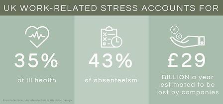 Uk-stress-infographic-.jpg