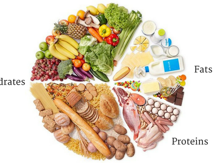 The Importance of Balanced Nutrition by Austin Lee
