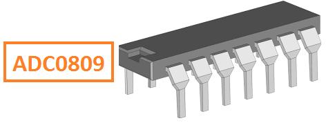 Convertidor A-D ADC0809