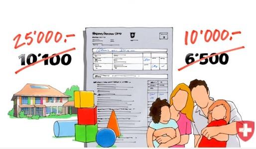 9월 27일 국민 투표: 자녀 양육 세액 공제