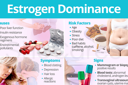 Oestrogen Balance, Detoxification & Testing Advice
