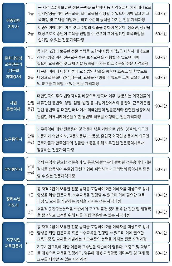 자격취득과정개요_1200.jpg