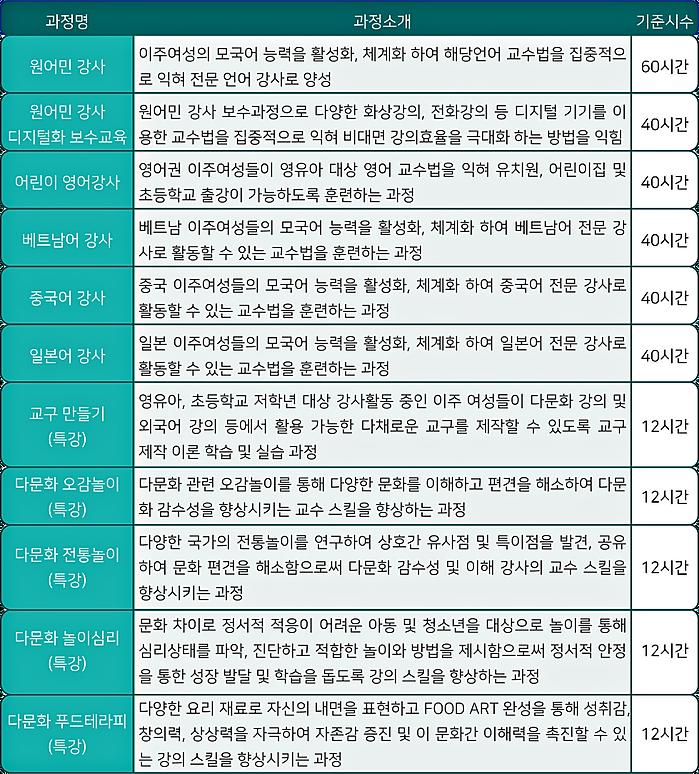 강사양성과정-cutout.png