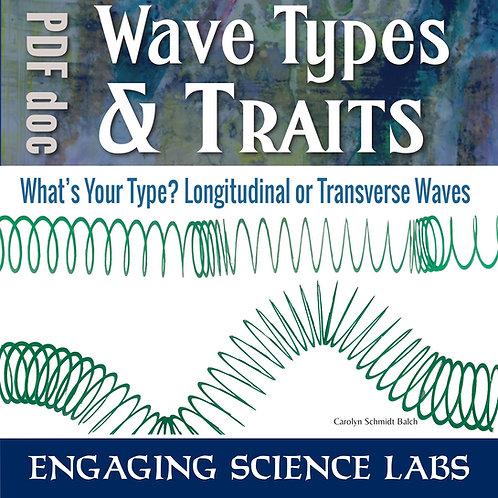 Sound Waves: Longitudinal and Transverse Waves