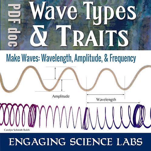 Sound Waves: Demonstrating Amplitude and Wavelength in Both Types of Waves