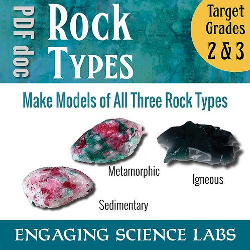 Rock Cycle: Model Igneous Metamorphic and Sedimentary Rocks
