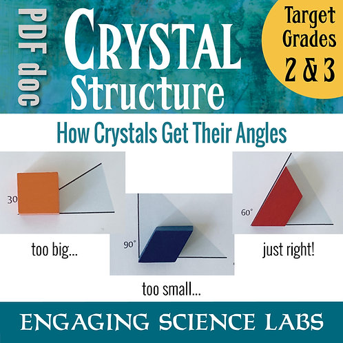 Rocks and Crystals: Studying Angles made by Crystals