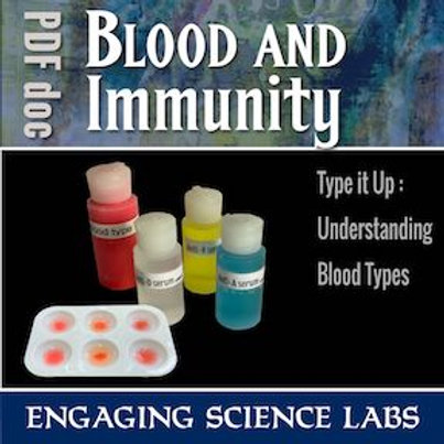 Blood Type Activity: Make Your Own Simulated Blood and Test It