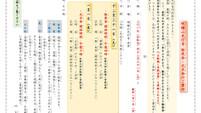 2019(令和元)年度 明耀山光行寺除夜会・元旦会の御案内