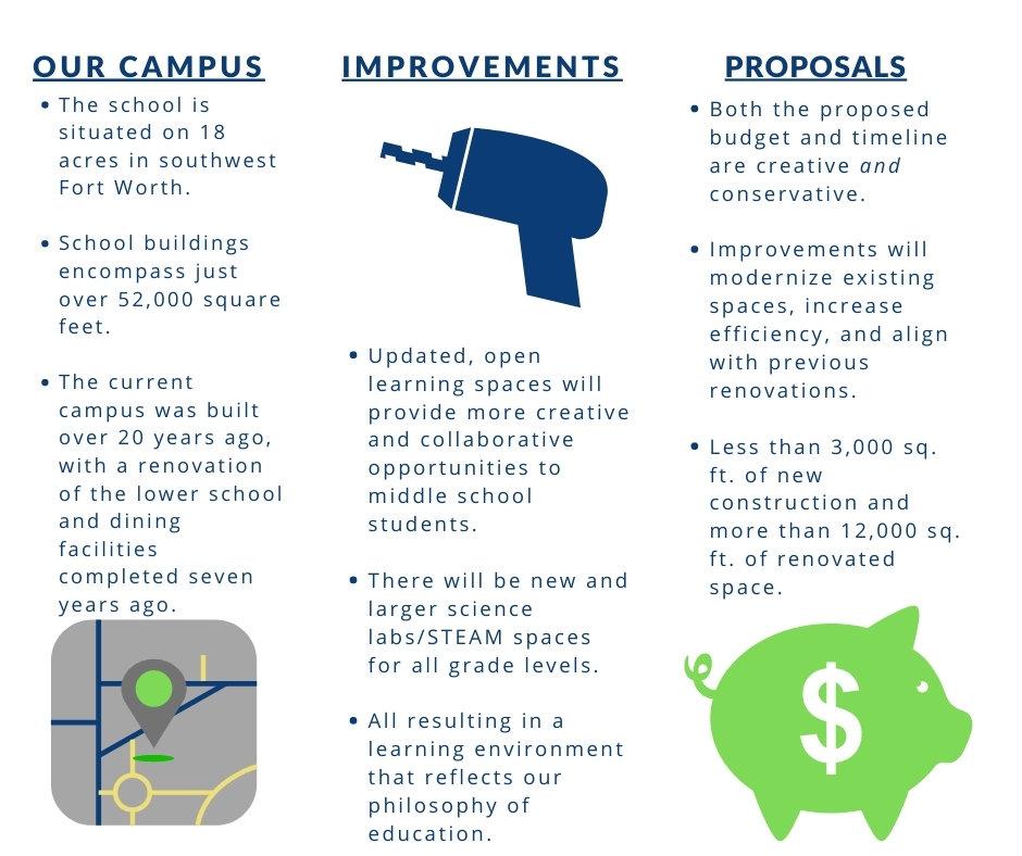 website welcome infographic (3).jpg