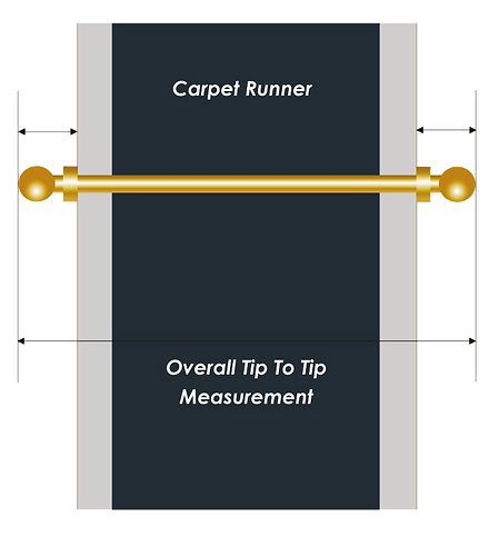 Measuring-Rods.png