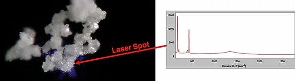 sulfur microscope image and Raman spectrum
