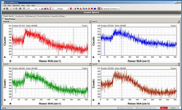 Raman data acquisition software