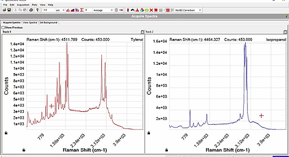 Raman spectra of 2 samples taken simultaneously with multichannel Raman instrument
