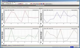 Raman chemometrics software