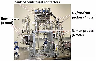 Centrifugal contactor system instrumented with UV-vis-NIR and Raman probes