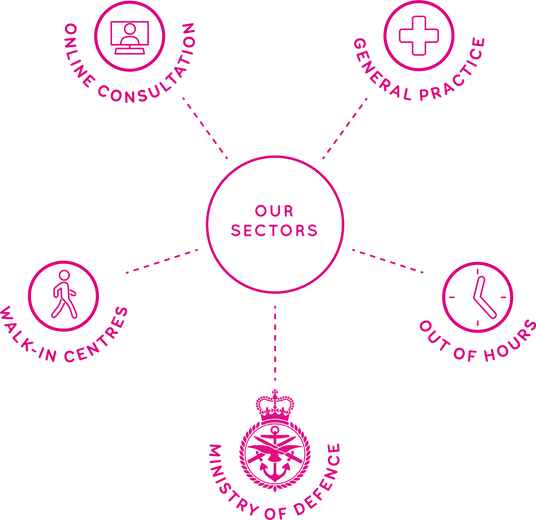 round life sectors pink@2x.png