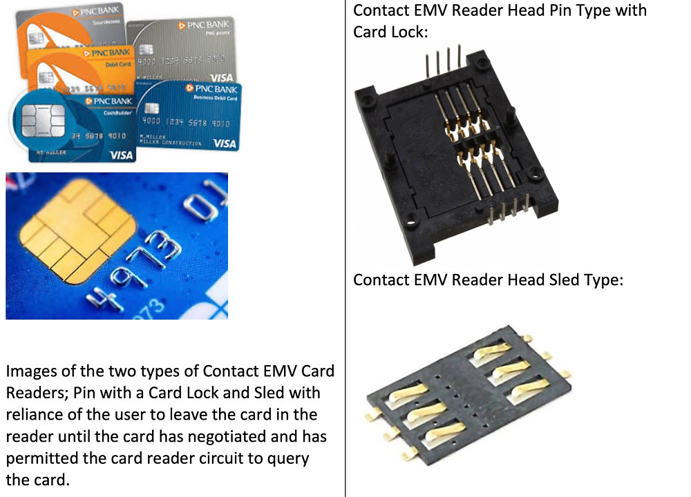Images of the two types of Contact EMV Card Readers; Pin with a Card Lock and Sled with reliance of the user to leave the card in the reader until the card has negotiated and has permitted the card reader circuit to query the card.