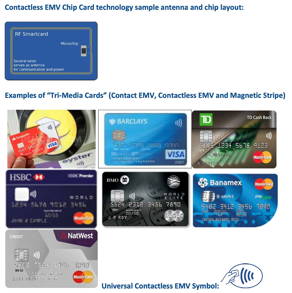 """Contactless EMV Chip Card technology sample antenna and chip layout. Examples of """"Tri-Media Cards"""" (Contact EMV, Contactless EMV and Magnetic Stripe)."""